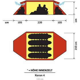 Hilleberg Keron 4 teltta , vihreä
